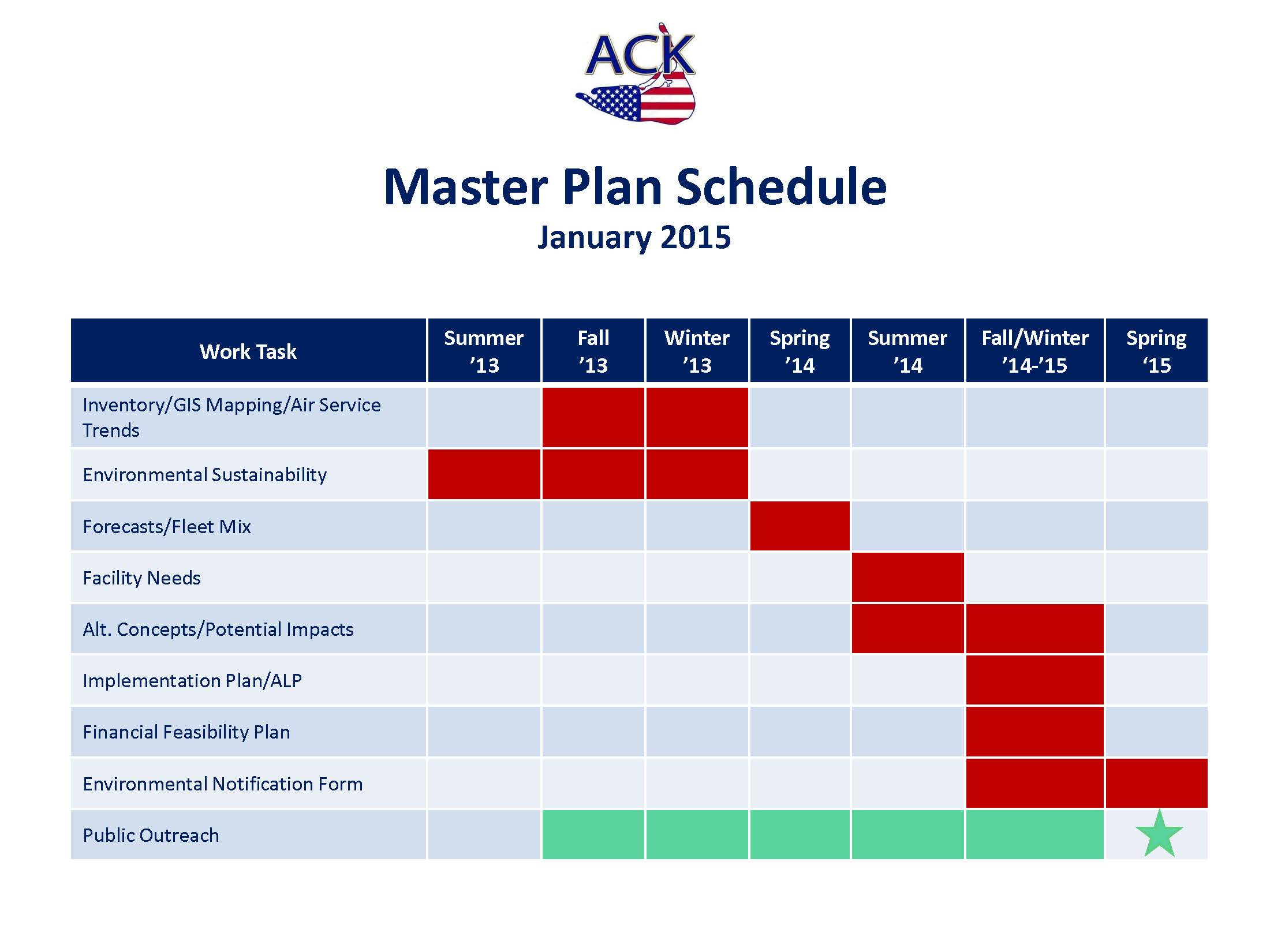 Master-Plan-Schedule-updated-jan15